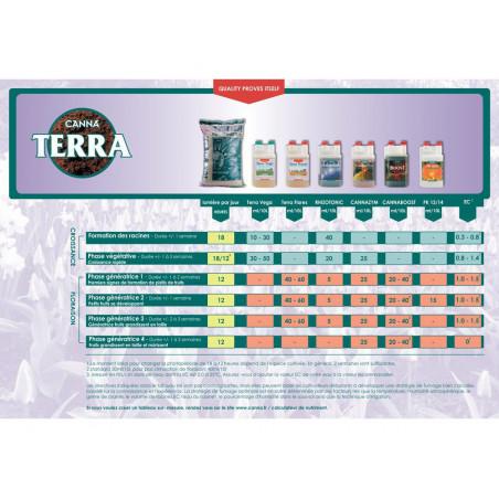 terreau-terra-professional-soil-mix-50-litres-canna
