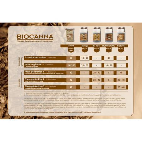 terreau-bio-terra-plus-soil-mix-50-litres-biocanna